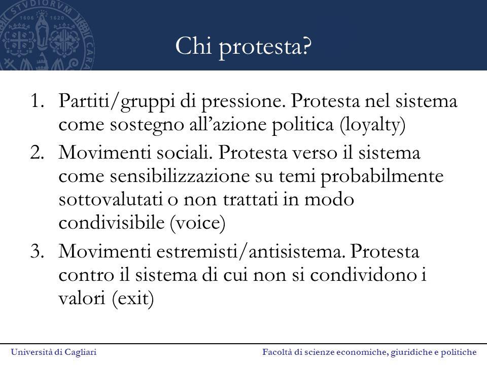 Università di Cagliari Facoltà di scienze economiche, giuridiche e politiche Chi protesta.