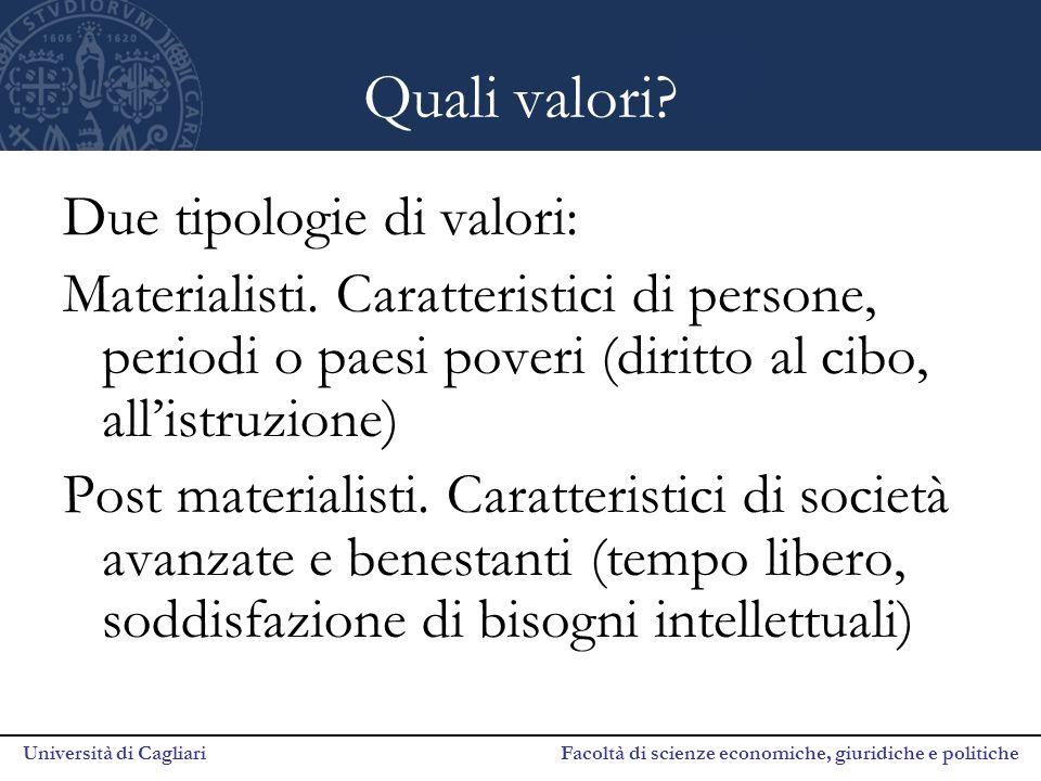 Università di Cagliari Facoltà di scienze economiche, giuridiche e politiche Quali valori.