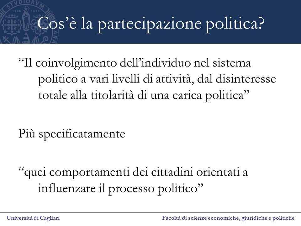 Università di Cagliari Facoltà di scienze economiche, giuridiche e politiche Cos'è la partecipazione politica.