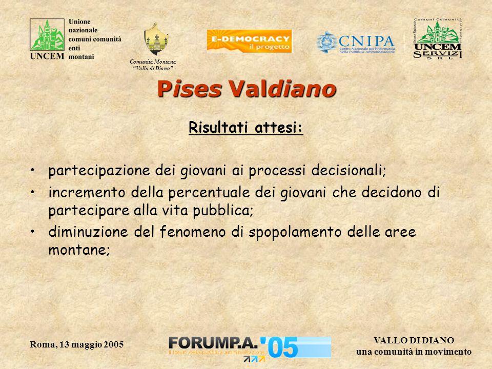 """Comunità Montana """"Vallo di Diano"""" VALLO DI DIANO una comunità in movimento Roma, 13 maggio 2005 Pises Valdiano Risultati attesi: partecipazione dei gi"""