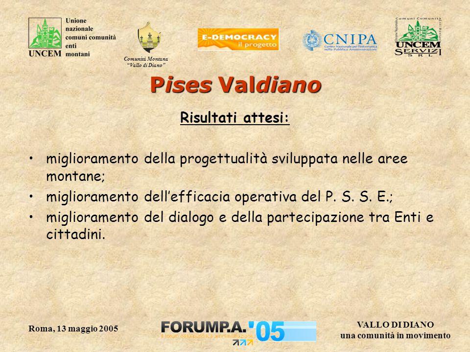 Comunità Montana Vallo di Diano VALLO DI DIANO una comunità in movimento Roma, 13 maggio 2005 Pises Valdiano Risultati attesi: miglioramento della progettualità sviluppata nelle aree montane; miglioramento dell'efficacia operativa del P.