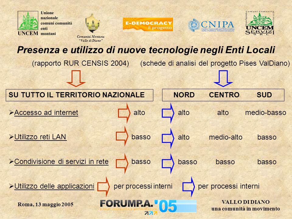 """Comunità Montana """"Vallo di Diano"""" VALLO DI DIANO una comunità in movimento Roma, 13 maggio 2005 Presenza e utilizzo di nuove tecnologie negli Enti Loc"""