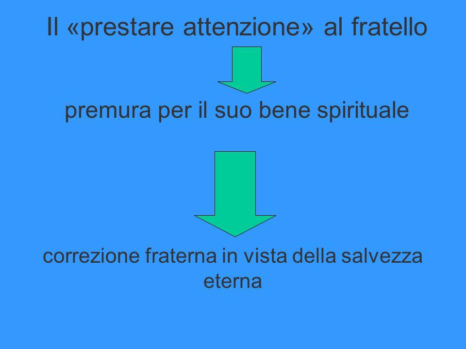 premura per il suo bene spirituale Il «prestare attenzione» al fratello correzione fraterna in vista della salvezza eterna