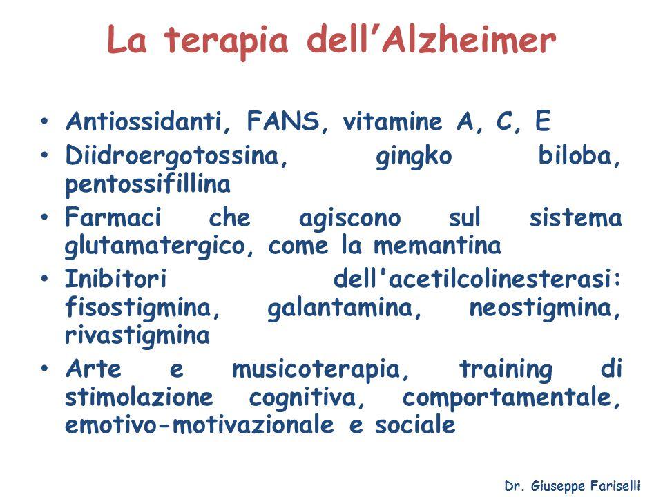 La terapia dell'Alzheimer Antiossidanti, FANS, vitamine A, C, E Diidroergotossina, gingko biloba, pentossifillina Farmaci che agiscono sul sistema glu
