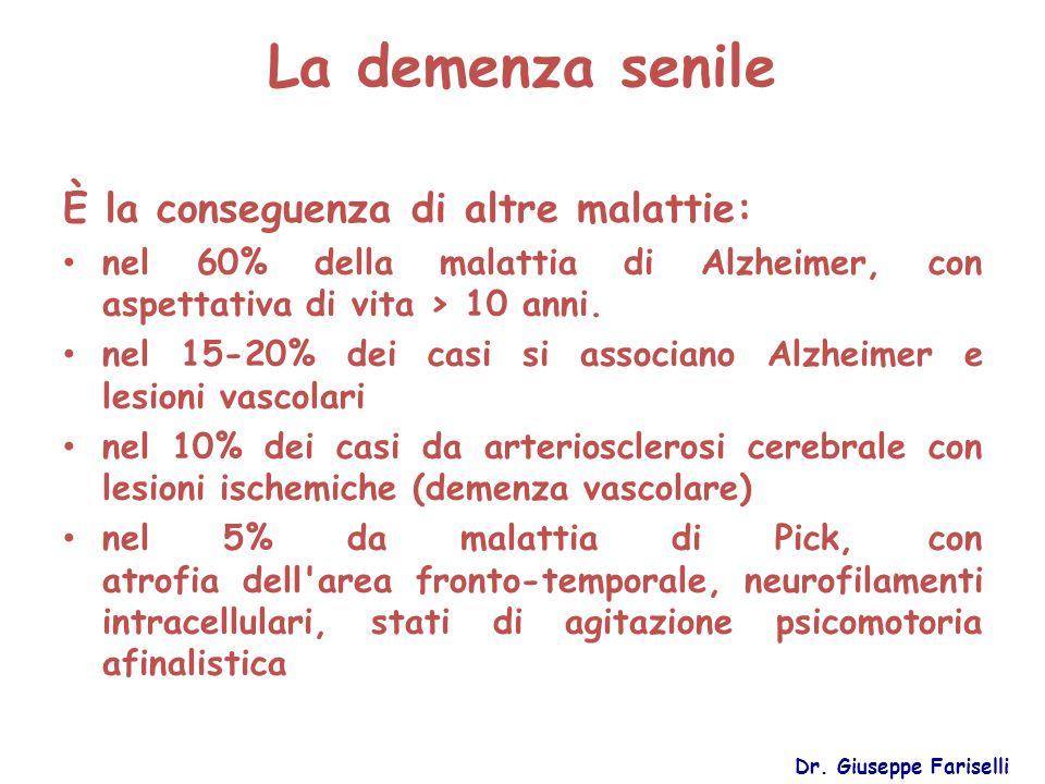 La demenza senile Dr. Giuseppe Fariselli È la conseguenza di altre malattie: nel 60% della malattia di Alzheimer, con aspettativa di vita > 10 anni. n