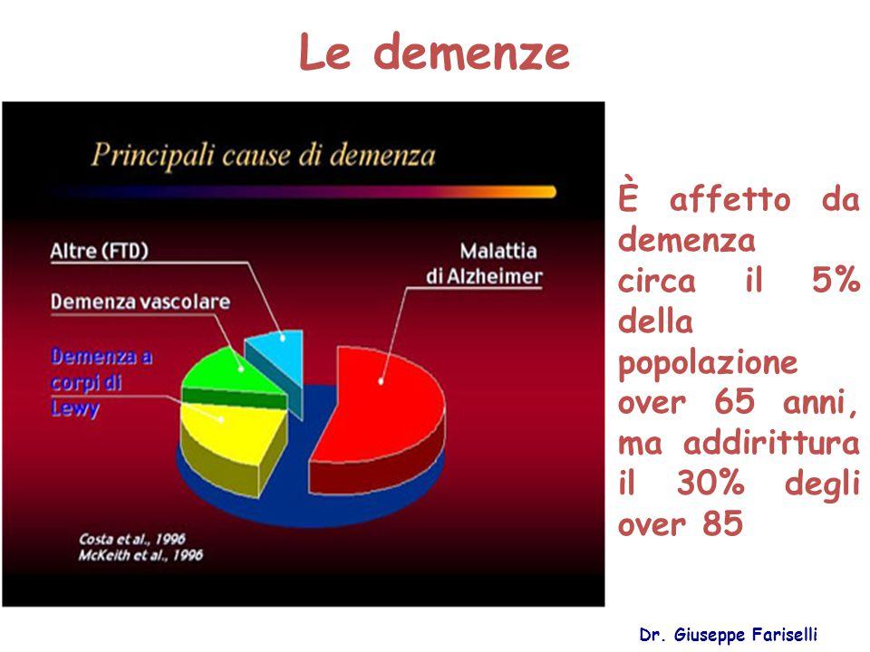 Le demenze È affetto da demenza circa il 5% della popolazione over 65 anni, ma addirittura il 30% degli over 85 Dr. Giuseppe Fariselli