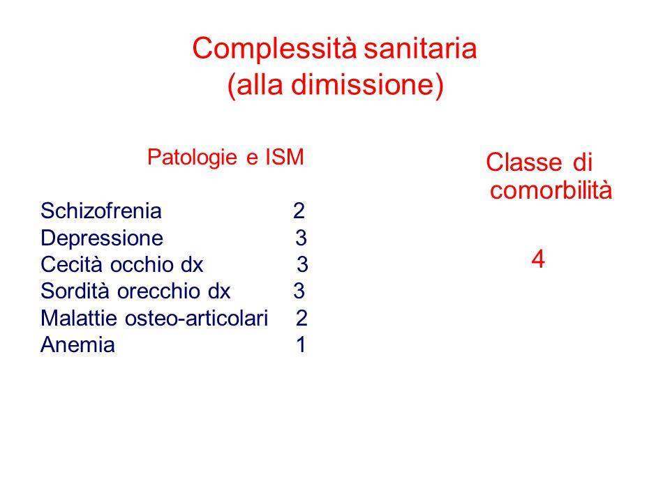 A.ALIMENTAZIONE Indipendente Necessita di aiuto Dipendente (deve essere imboccato o alimentato) 10 5 0 B.BAGNO-DOCCIA Indipendente Necessita di aiuto Dipendente 10 5 0 C.IGIENE PERSONALE Indipendente Necessita di aiuto Dipendente (sostituzione, aiuto, supervisione) 10 5 0 D.VESTIRSI Indipendente Necessita di aiuto Dipendente 10 5 0 E.CONTINENZA INTESTINALE Continente, autonomo nell ' uso di clisteri Occasionale incontinenza, aiuto per clisteri Incontinente 10 5 0 F.CONTINENZA URINARIA Continente, gestione autonoma di dispositivo esterno Occasionale incontinenza, aiuto per dispositivo esterno Incontinente 10 5 0 G.USO WC Indipendente (per uso WC o padella) Necessita di aiuto Dipendente 10 5 0 H.TRASFERIMENTI LETTO-SEDIA-CARROZZINA Indipendente Necessita di aiuto o supervisione In grado di sedersi ma richiede assistenza per trasferirsi Incapace (non equilibrio da seduto) 15 10 5 0 I.DEAMBULAZIONE Indipendente (può usare ausili) Necessita di aiuto di una persona Indipendente con carrozzina Non deambula 15 10 5 0 L.FARE LE SCALE Indipendente (può usare ausili) Necessita di aiuto o supervisione Incapace 10 5 0 INDICEDIBARTHELINDICEDIBARTHEL C O M P L E S I T A' A S S I S T E N Z I A L E Giudizio di complessità assistenziale Parzialmente NA Punteggio A+B+C+D+E+F+G (attività giornaliere ADL) 70 - 50 Autonomo o quasi 45 – 15 Parzialmente dipendente 10 - 0 Non autonomo 45 = parzialmente dipendente Punteggio H+I+L (mobilità) 40 - 30 Autonomo o quasi 25 – 15 Si sposta assistito 10 - 0 Non si sposta 25 = si sposta assistito