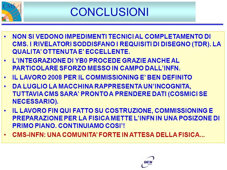 CONCLUSIONI NON SI VEDONO IMPEDIMENTI TECNICI AL COMPLETAMENTO DI CMS.