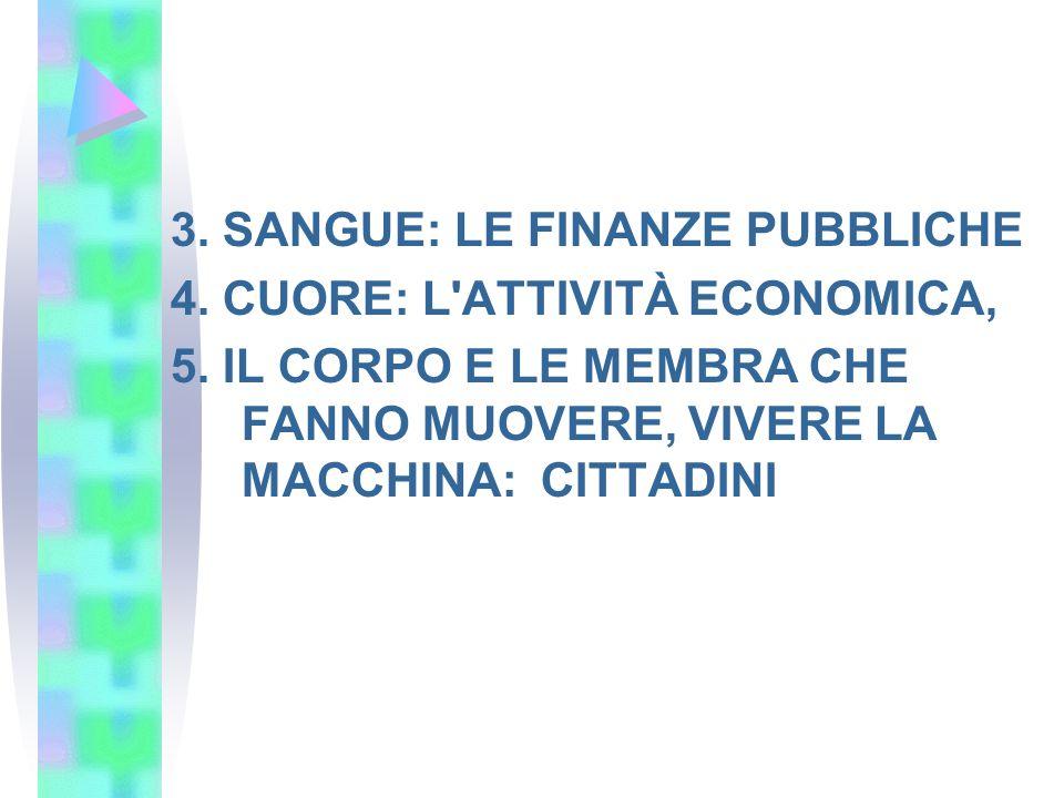 3. SANGUE: LE FINANZE PUBBLICHE 4. CUORE: L'ATTIVITÀ ECONOMICA, 5. IL CORPO E LE MEMBRA CHE FANNO MUOVERE, VIVERE LA MACCHINA: CITTADINI