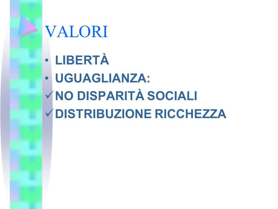 VALORI LIBERTÀ UGUAGLIANZA: NO DISPARITÀ SOCIALI DISTRIBUZIONE RICCHEZZA
