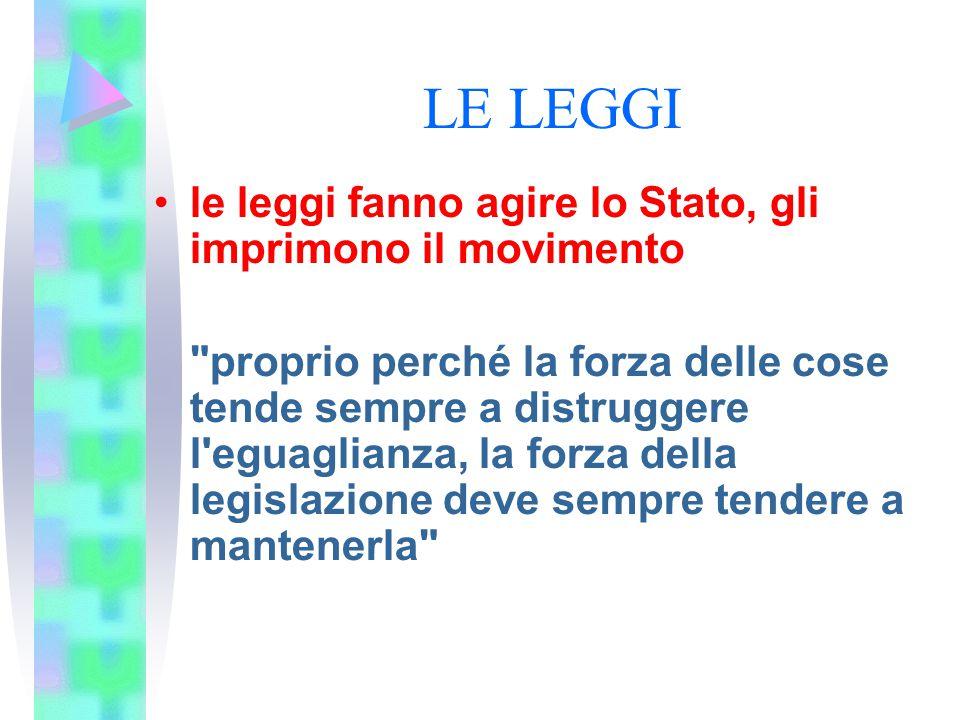LE LEGGI le leggi fanno agire lo Stato, gli imprimono il movimento