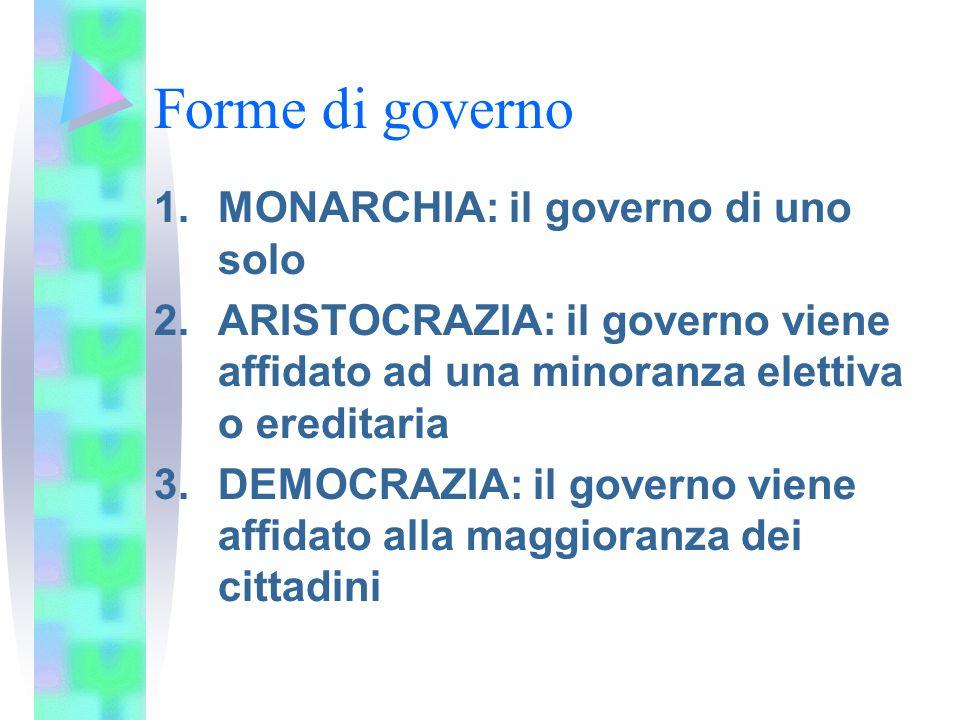 Forme di governo 1.MONARCHIA: il governo di uno solo 2.ARISTOCRAZIA: il governo viene affidato ad una minoranza elettiva o ereditaria 3.DEMOCRAZIA: il