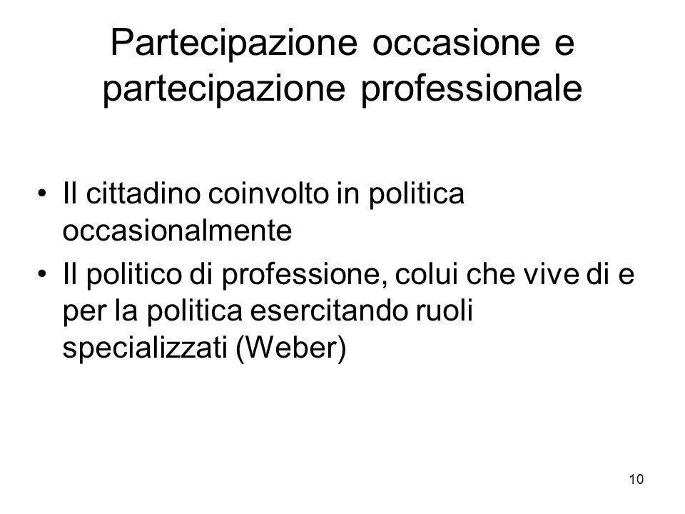 10 Partecipazione occasione e partecipazione professionale Il cittadino coinvolto in politica occasionalmente Il politico di professione, colui che vive di e per la politica esercitando ruoli specializzati (Weber)