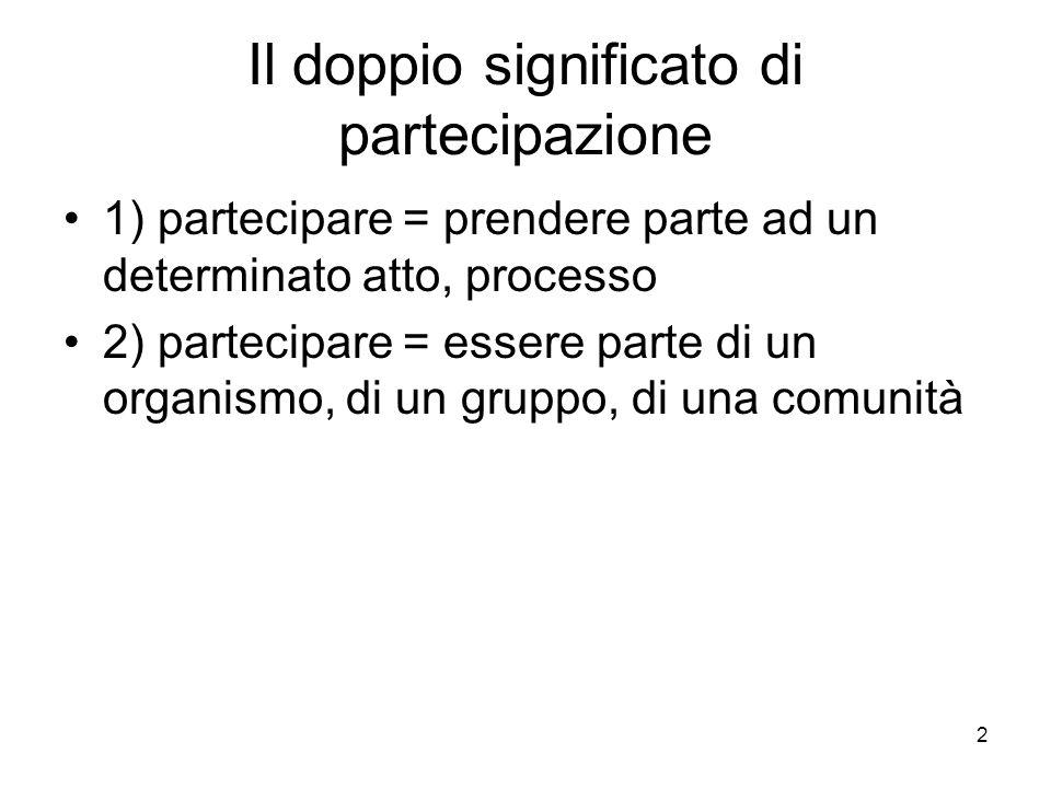 2 Il doppio significato di partecipazione 1) partecipare = prendere parte ad un determinato atto, processo 2) partecipare = essere parte di un organismo, di un gruppo, di una comunità