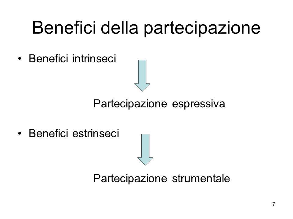7 Benefici della partecipazione Benefici intrinseci Partecipazione espressiva Benefici estrinseci Partecipazione strumentale
