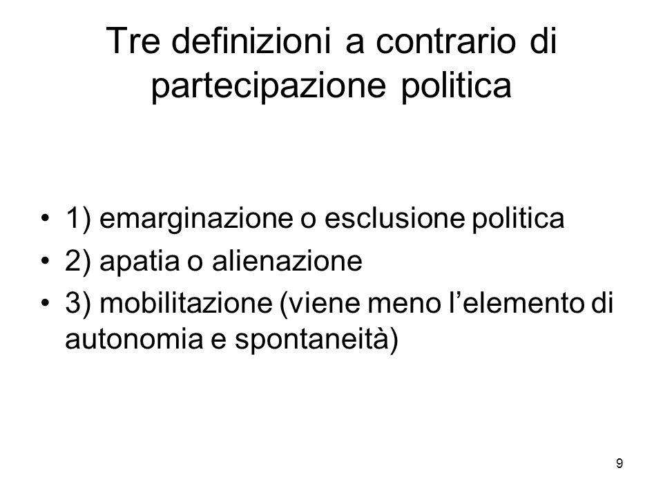 9 Tre definizioni a contrario di partecipazione politica 1) emarginazione o esclusione politica 2) apatia o alienazione 3) mobilitazione (viene meno l'elemento di autonomia e spontaneità)