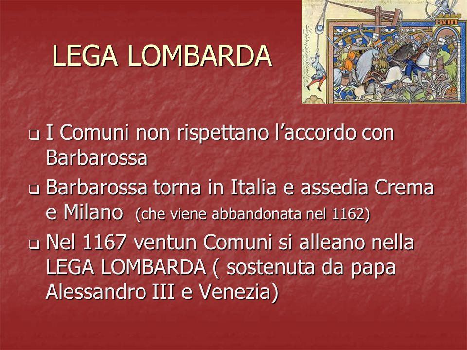 LEGA LOMBARDA  I Comuni non rispettano l'accordo con Barbarossa  Barbarossa torna in Italia e assedia Crema e Milano (che viene abbandonata nel 1162)  Nel 1167 ventun Comuni si alleano nella LEGA LOMBARDA ( sostenuta da papa Alessandro III e Venezia)