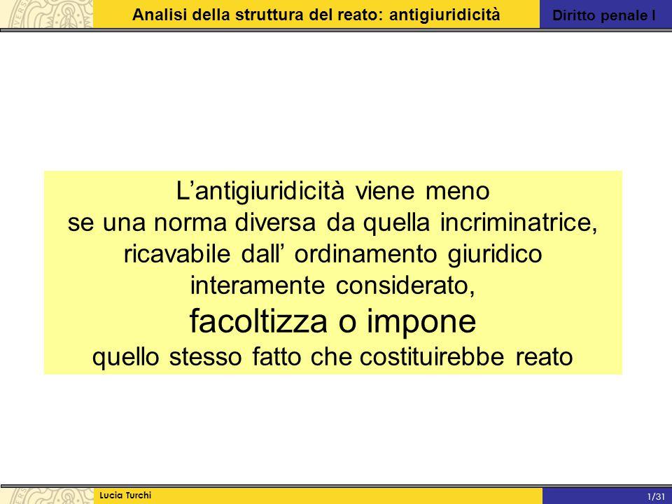 Diritto penale I Analisi della struttura del reato: antigiuridicità Lucia Turchi 1/31 L'antigiuridicità viene meno se una norma diversa da quella incr