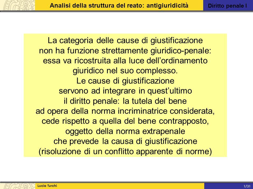 Diritto penale I Analisi della struttura del reato: antigiuridicità Lucia Turchi 1/31 La categoria delle cause di giustificazione non ha funzione stre