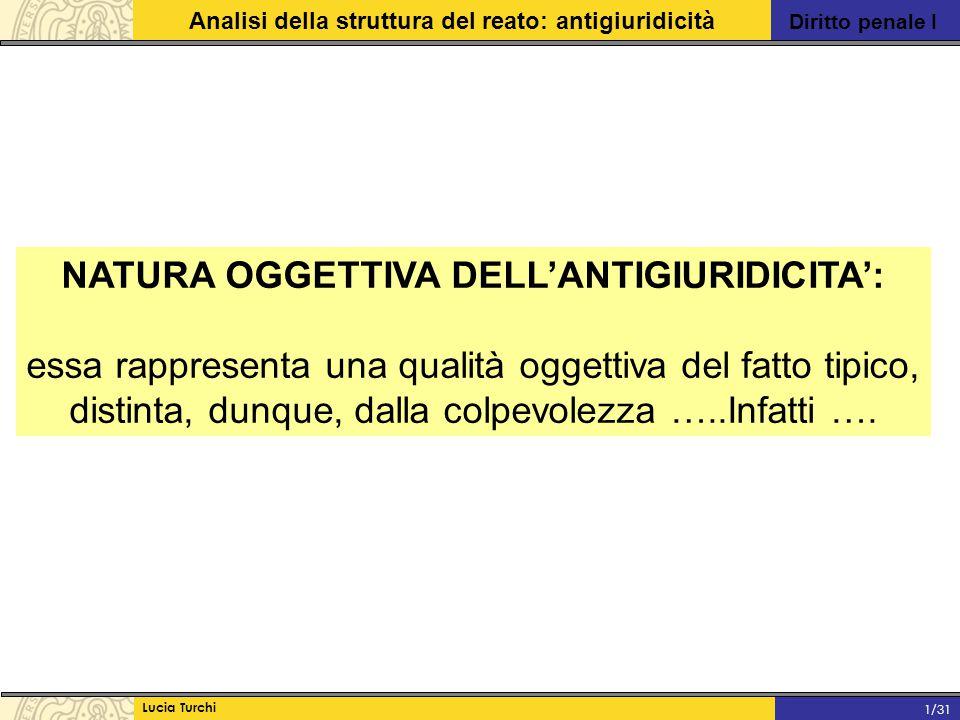 Diritto penale I Analisi della struttura del reato: antigiuridicità Lucia Turchi 1/31 NATURA OGGETTIVA DELL'ANTIGIURIDICITA': essa rappresenta una qua
