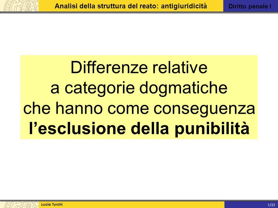 Diritto penale I Analisi della struttura del reato: antigiuridicità Lucia Turchi 1/31 Differenze relative a categorie dogmatiche che hanno come conseg
