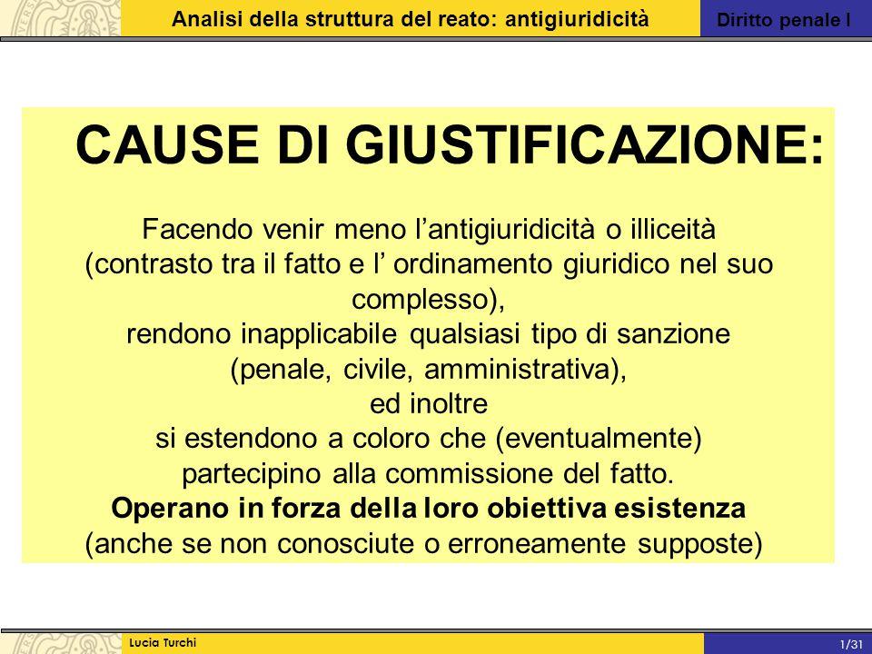 Diritto penale I Analisi della struttura del reato: antigiuridicità Lucia Turchi 1/31 CAUSE DI GIUSTIFICAZIONE: Facendo venir meno l'antigiuridicità o