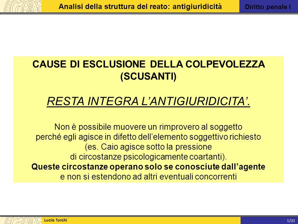 Diritto penale I Analisi della struttura del reato: antigiuridicità Lucia Turchi 1/31 CAUSE DI ESCLUSIONE DELLA COLPEVOLEZZA (SCUSANTI) RESTA INTEGRA