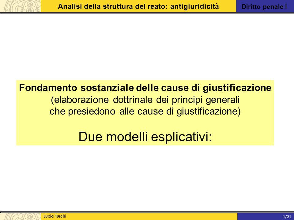 Diritto penale I Analisi della struttura del reato: antigiuridicità Lucia Turchi 1/31 Fondamento sostanziale delle cause di giustificazione (elaborazi