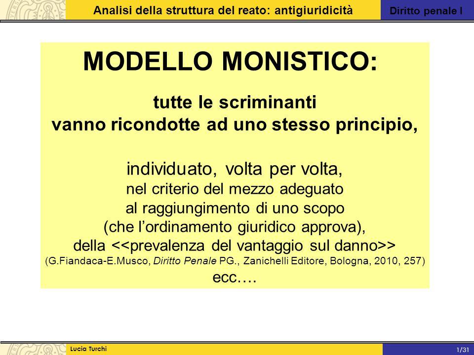 Diritto penale I Analisi della struttura del reato: antigiuridicità Lucia Turchi 1/31 MODELLO MONISTICO: tutte le scriminanti vanno ricondotte ad uno