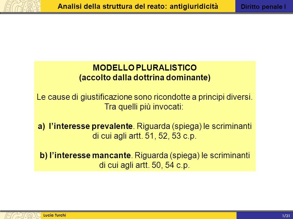 Diritto penale I Analisi della struttura del reato: antigiuridicità Lucia Turchi 1/31 MODELLO PLURALISTICO (accolto dalla dottrina dominante) Le cause