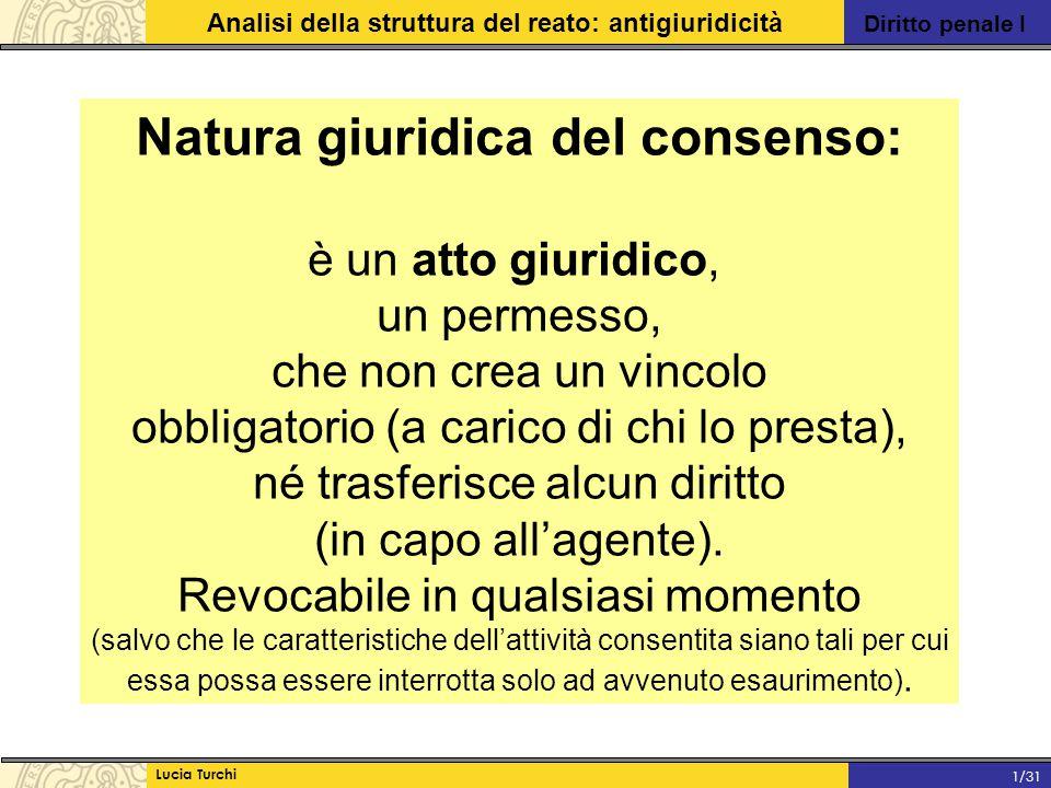 Diritto penale I Analisi della struttura del reato: antigiuridicità Lucia Turchi 1/31 Natura giuridica del consenso: è un atto giuridico, un permesso,