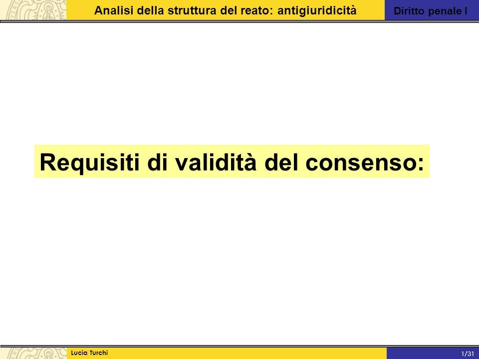 Diritto penale I Analisi della struttura del reato: antigiuridicità Lucia Turchi 1/31 Requisiti di validità del consenso: