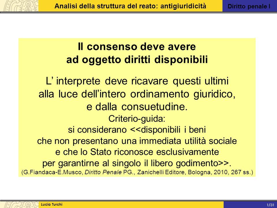 Diritto penale I Analisi della struttura del reato: antigiuridicità Lucia Turchi 1/31 Il consenso deve avere ad oggetto diritti disponibili L' interpr