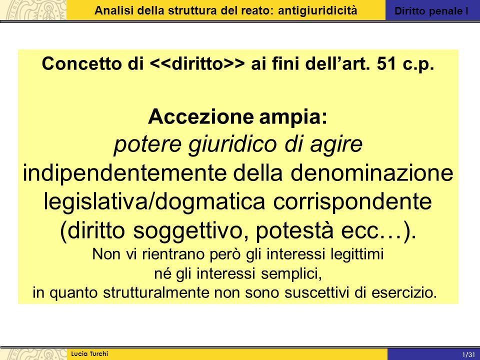Diritto penale I Analisi della struttura del reato: antigiuridicità Lucia Turchi 1/31 Concetto di > ai fini dell'art. 51 c.p. Accezione ampia: potere