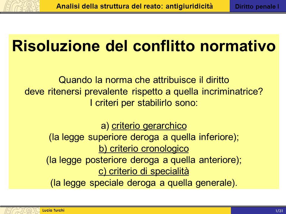 Diritto penale I Analisi della struttura del reato: antigiuridicità Lucia Turchi 1/31 Risoluzione del conflitto normativo Quando la norma che attribui