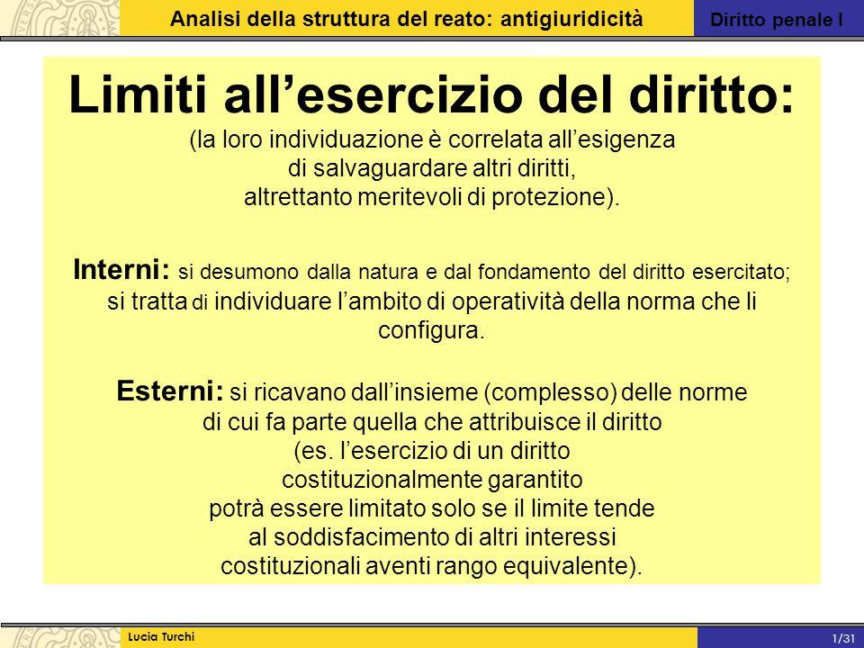 Diritto penale I Analisi della struttura del reato: antigiuridicità Lucia Turchi 1/31 Limiti all'esercizio del diritto: (la loro individuazione è corr