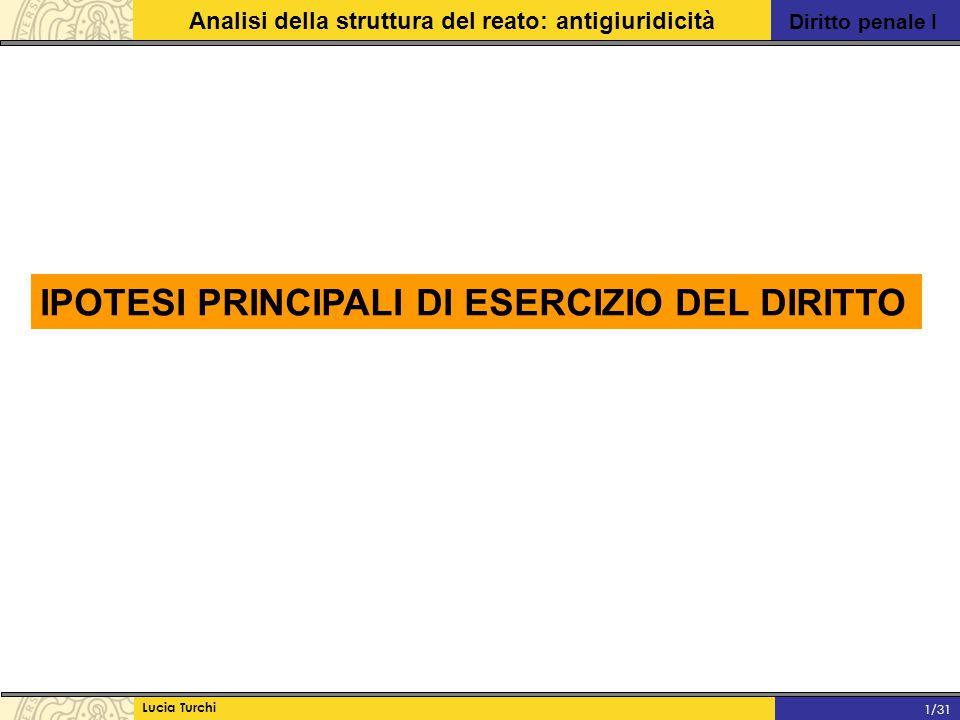 Diritto penale I Analisi della struttura del reato: antigiuridicità Lucia Turchi 1/31 IPOTESI PRINCIPALI DI ESERCIZIO DEL DIRITTO