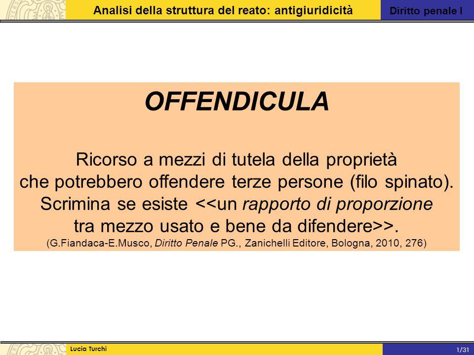 Diritto penale I Analisi della struttura del reato: antigiuridicità Lucia Turchi 1/31 OFFENDICULA Ricorso a mezzi di tutela della proprietà che potreb