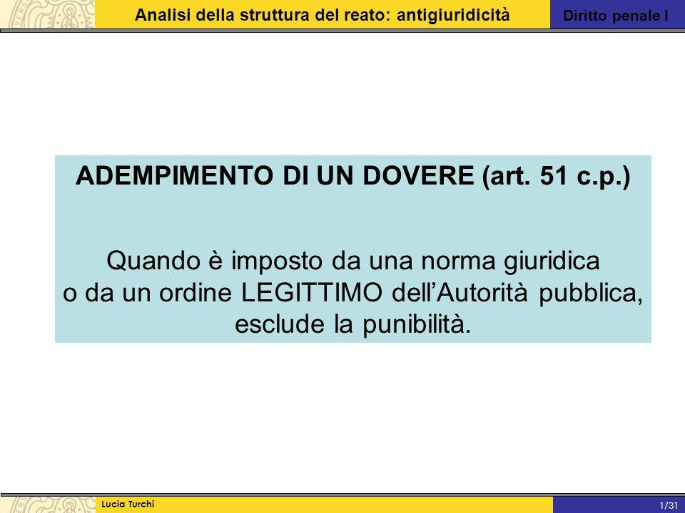 Diritto penale I Analisi della struttura del reato: antigiuridicità Lucia Turchi 1/31 ADEMPIMENTO DI UN DOVERE (art. 51 c.p.) Quando è imposto da una