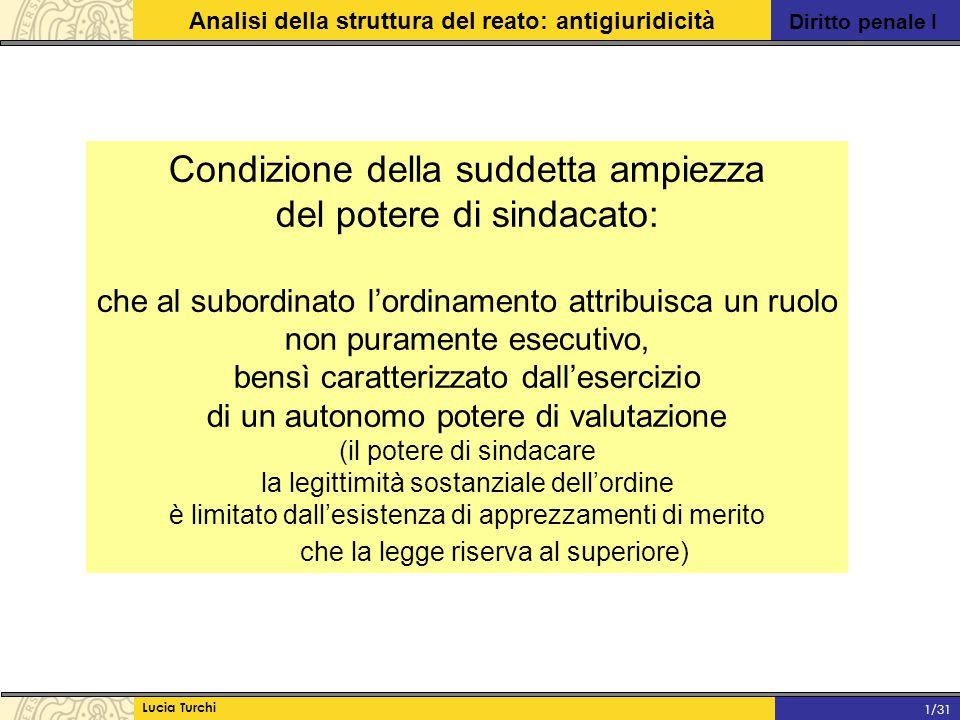 Diritto penale I Analisi della struttura del reato: antigiuridicità Lucia Turchi 1/31 Condizione della suddetta ampiezza del potere di sindacato: che