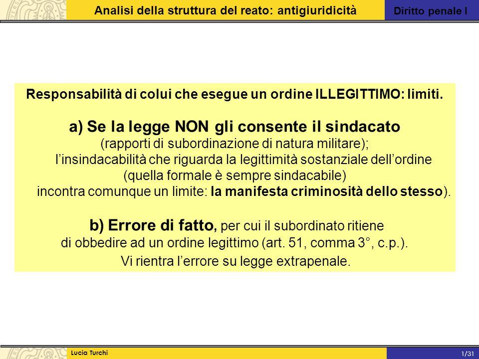 Diritto penale I Analisi della struttura del reato: antigiuridicità Lucia Turchi 1/31 Responsabilità di colui che esegue un ordine ILLEGITTIMO: limiti