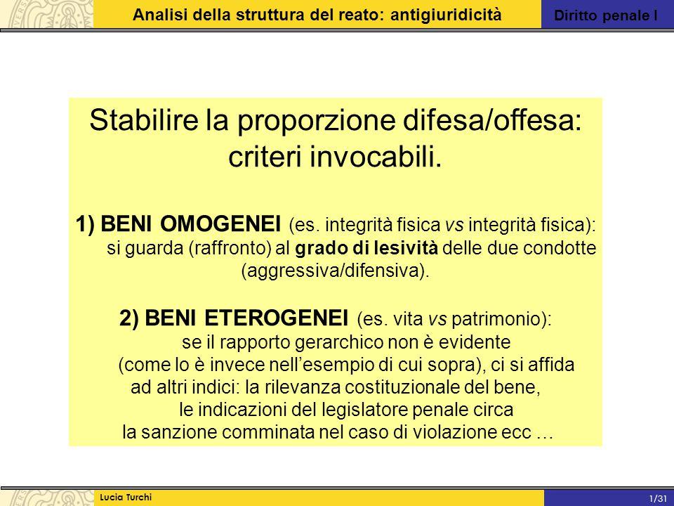 Diritto penale I Analisi della struttura del reato: antigiuridicità Lucia Turchi 1/31 Stabilire la proporzione difesa/offesa: criteri invocabili. 1)BE
