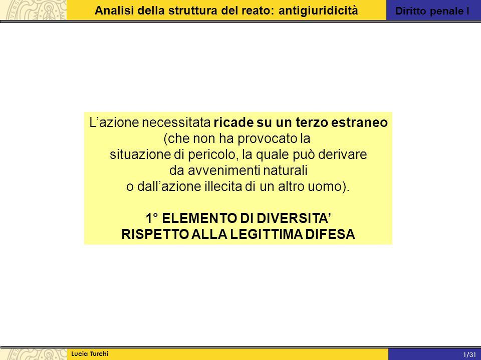 Diritto penale I Analisi della struttura del reato: antigiuridicità Lucia Turchi 1/31 L'azione necessitata ricade su un terzo estraneo (che non ha pro
