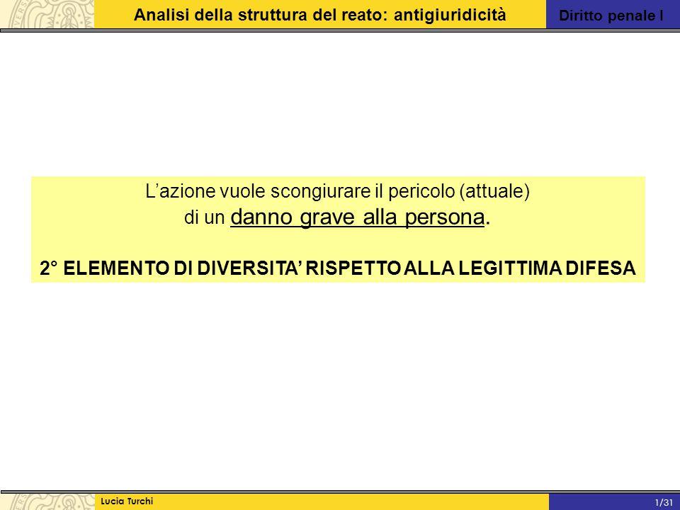 Diritto penale I Analisi della struttura del reato: antigiuridicità Lucia Turchi 1/31 L'azione vuole scongiurare il pericolo (attuale) di un danno gra