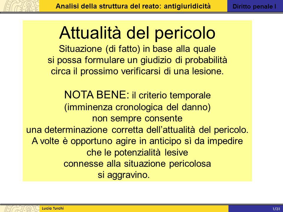 Diritto penale I Analisi della struttura del reato: antigiuridicità Lucia Turchi 1/31 Attualità del pericolo Situazione (di fatto) in base alla quale