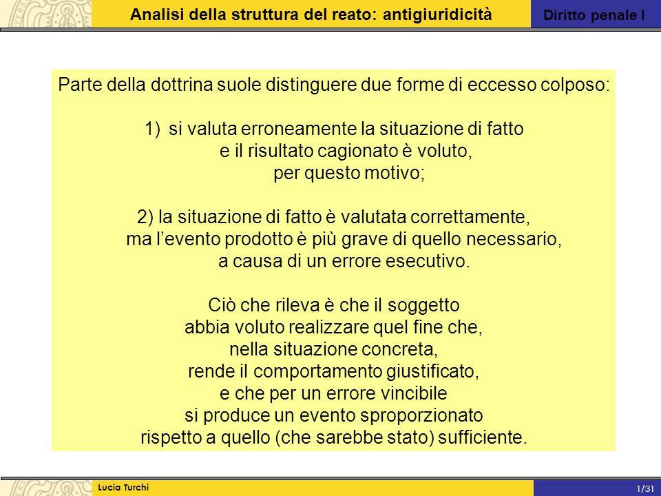 Diritto penale I Analisi della struttura del reato: antigiuridicità Lucia Turchi 1/31 Parte della dottrina suole distinguere due forme di eccesso colp