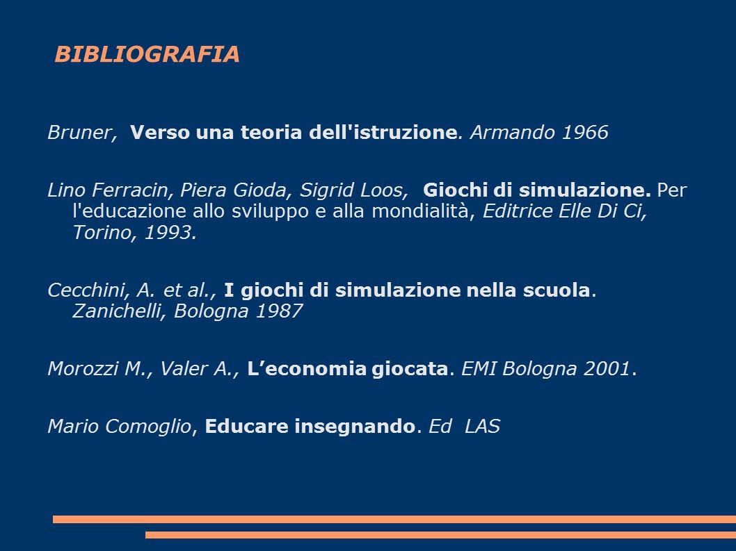 BIBLIOGRAFIA Bruner, Verso una teoria dell istruzione.