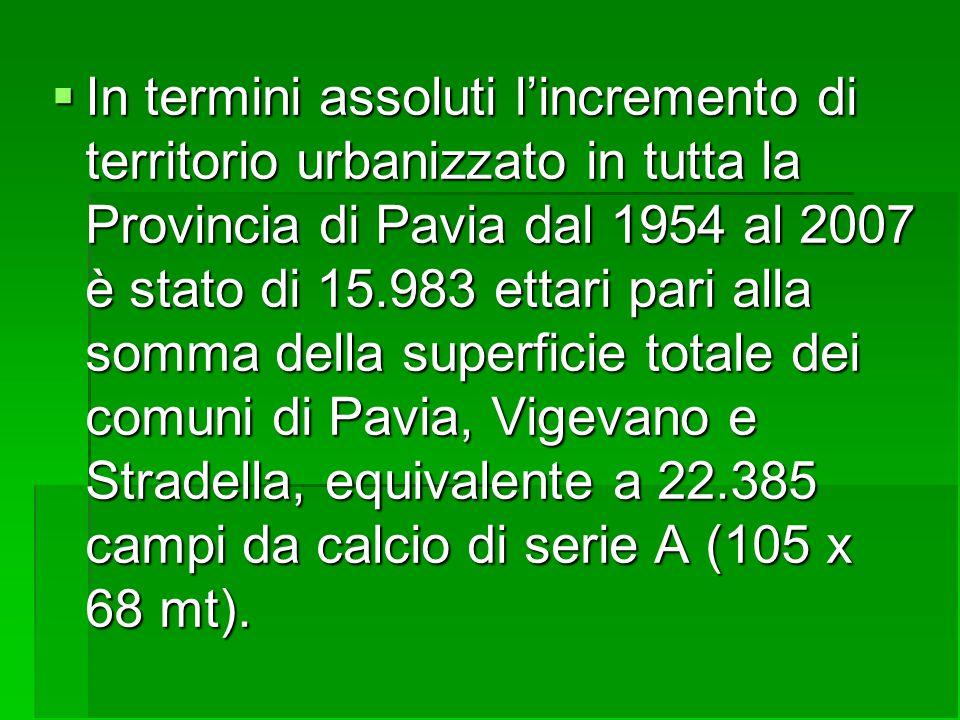  In termini assoluti l'incremento di territorio urbanizzato in tutta la Provincia di Pavia dal 1954 al 2007 è stato di 15.983 ettari pari alla somma della superficie totale dei comuni di Pavia, Vigevano e Stradella, equivalente a 22.385 campi da calcio di serie A (105 x 68 mt).