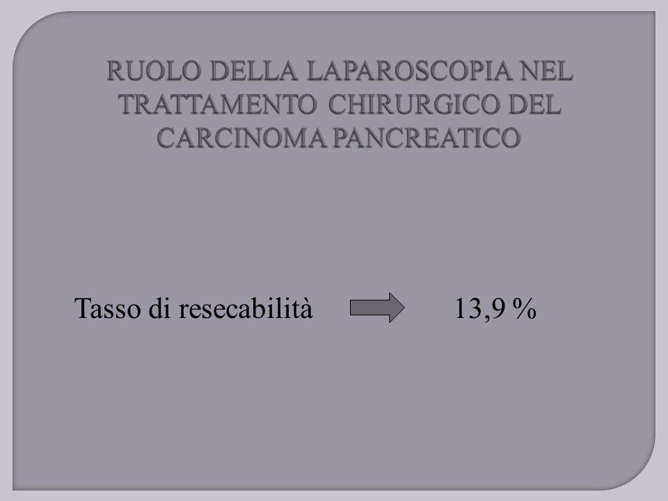 Tasso di resecabilità13,9 %