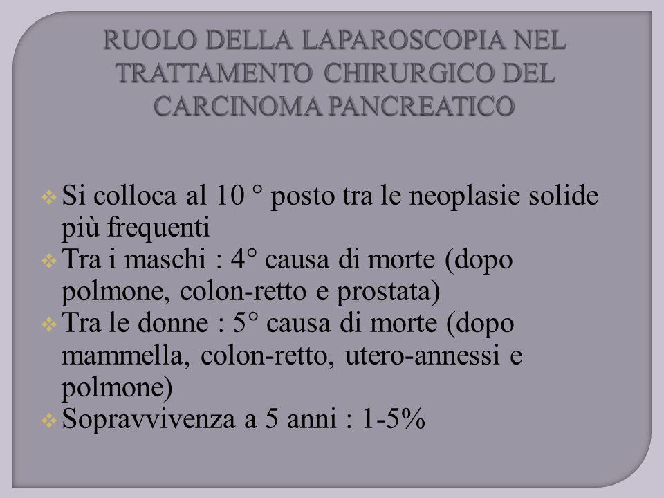  Si colloca al 10 ° posto tra le neoplasie solide più frequenti  Tra i maschi : 4° causa di morte (dopo polmone, colon-retto e prostata)  Tra le do